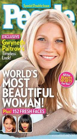 Most beautiful Women 2013